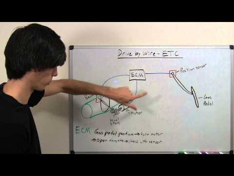 Drive By Wire - Electronic Throttle Control - Explained