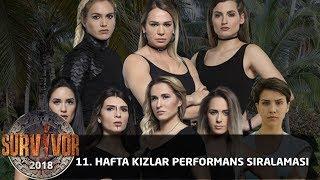 11. Hafta Kızlar performans sıralaması | 53. Bölüm | Survivor 2018