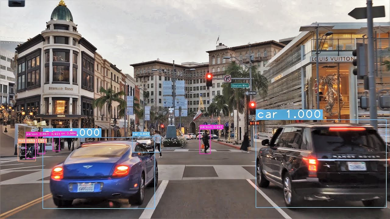 Los Angeles 4k Rodeo Drive Object Detection Youtube