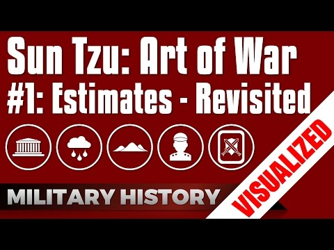 Sun Tzu's Art of War #1 Estimates - Revisited