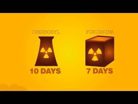 The Crisis of Fukushima radiation visualized through an explainer video