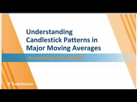 Understanding Candlestick Patterns in Major Moving Averages