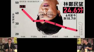 緊急狀態林鄭我要攬炒、香港焦土侵侵笑Q我 - 27/08/19 「奪命Loudzone」3/3