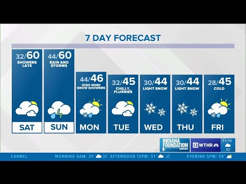 Live Doppler 13 Weather Forecast 11pm