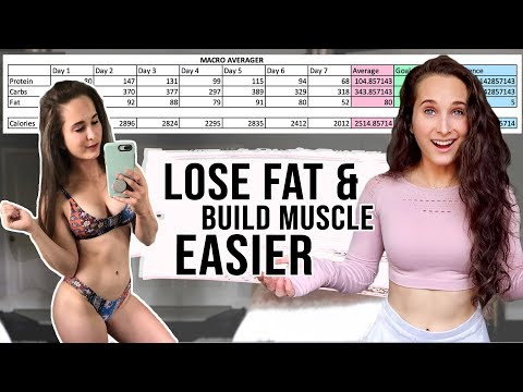 LOSE FAT & BUILD MUSCLE EASIER   #1 Weight Loss Tool that you NEED