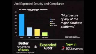 Big Data & Data Warehousing in Microsoft SQL Server 2012
