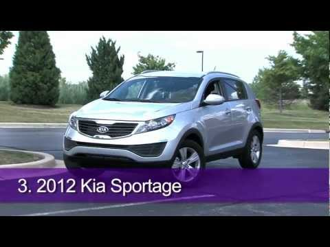 2012 $25K Compact SUV Shootout