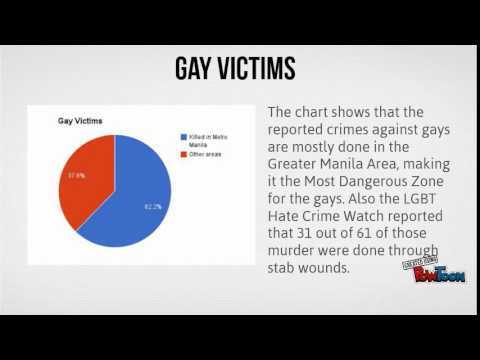 Homosexuality issues in the philippines