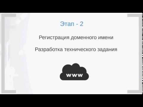Aleksinsky Создание сайтов СПб