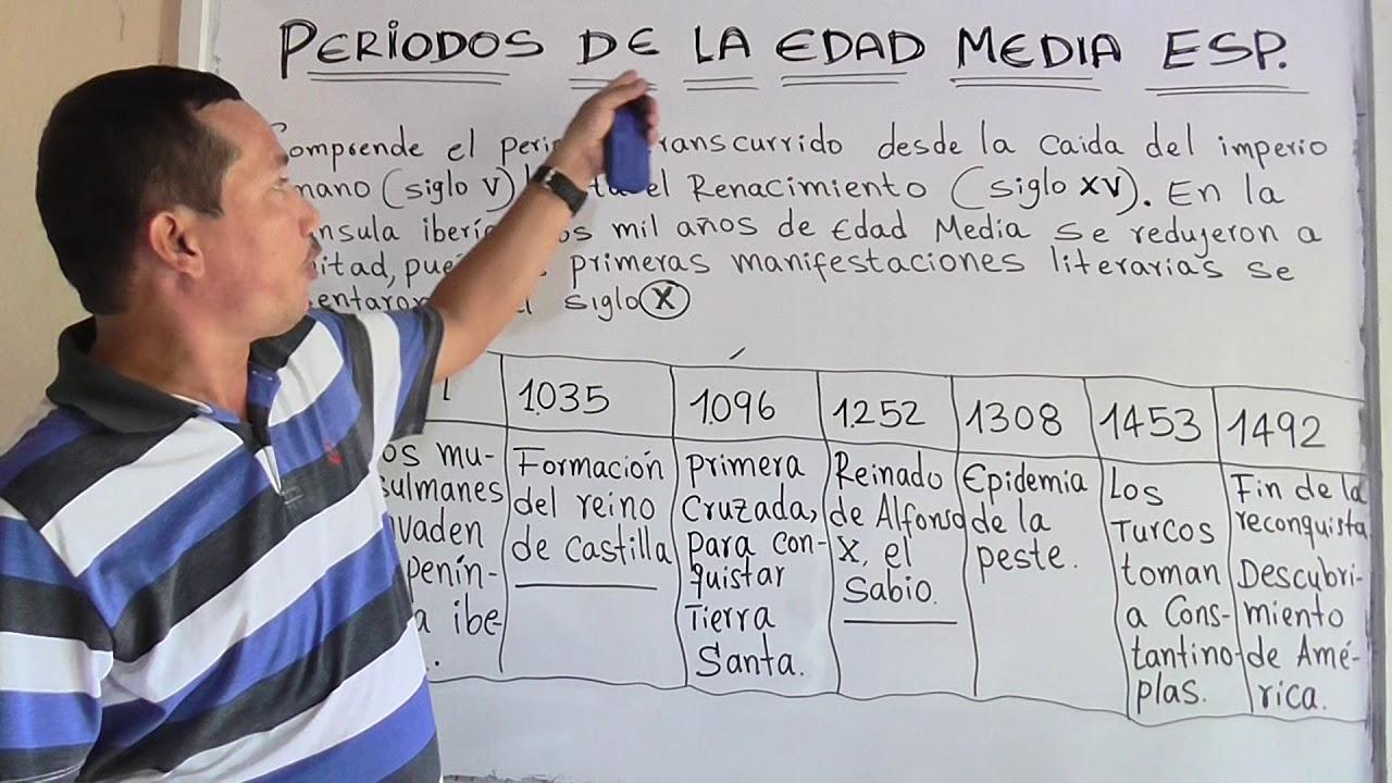 Periodo De La Edad Media Cómo Fue La Edad Media Bien Explicado Youtube