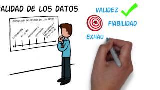 Métodos de recolección y análisis de datos en la evaluación de impacto