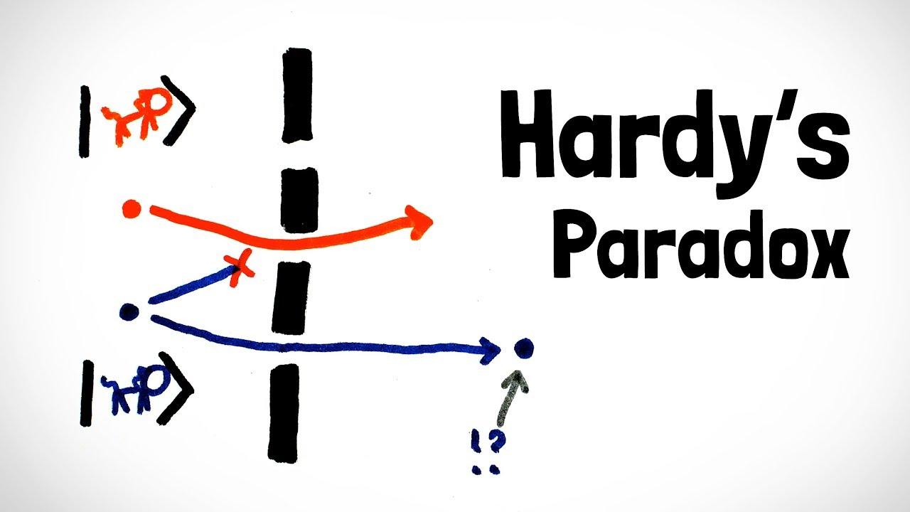 Hardy's Paradox | Quantum Double Double Slit Experiment
