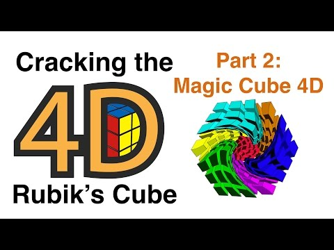 Cracking the 4D Rubik's Cube with simple 3D tricks Part 2:  Magic Cube 4D