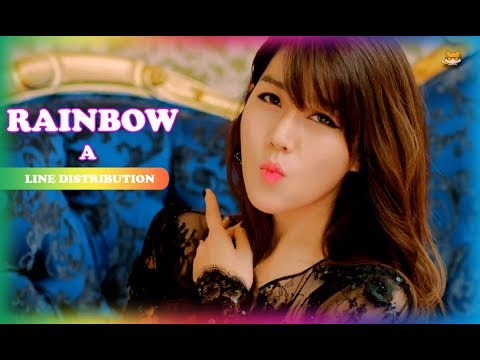 Line Distribution: Rainbow - A (Color Coded)