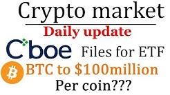 CBOE files for Bitcoin ETF   Yahoo finance predicts $100m per Bitcoin
