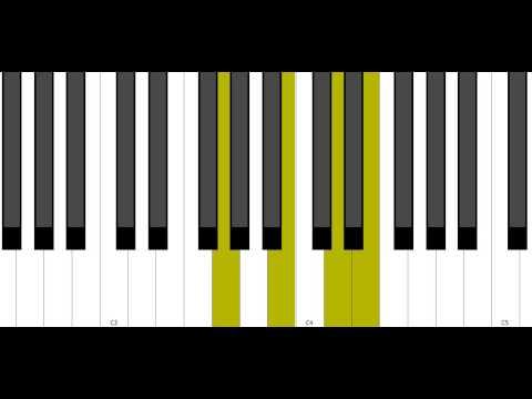 E Minor 7 Piano Chord Inversions Youtube