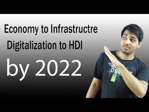 INDIA in 2022