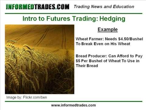 Commodity options trading and hedging