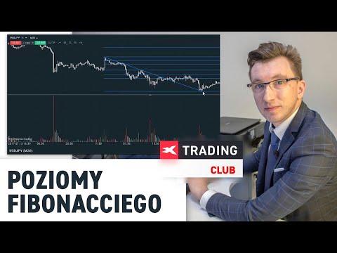Dlaczego Fibonacci działa tylko na niektórych poziomach - Łukasz Fijołek XTB Trading Club 7.09.2017
