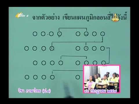 047B+4160757+ท+ฝึกแต่งกลอนสี่+thaip4+dl57t1