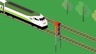 Delays Caused By Signals