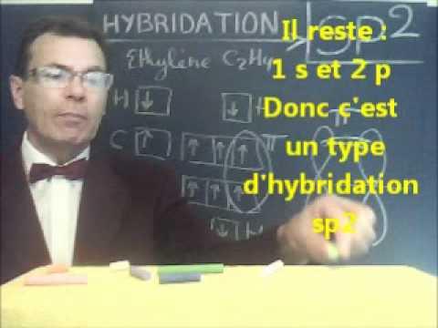 Hybridization des orbitales atomique pdf reader