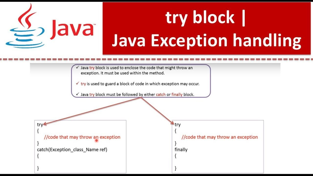 java exception handling try block  [ 1280 x 720 Pixel ]