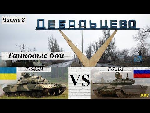 Встречные танковые бои,