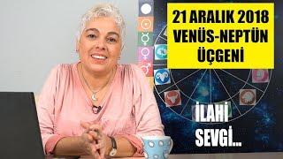 21 Aralık 2018 Venüs-Neptün üçgen açısının etkileri