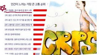 교통사고로  CRPS (복합부위통증증후군) 환자가된 C…