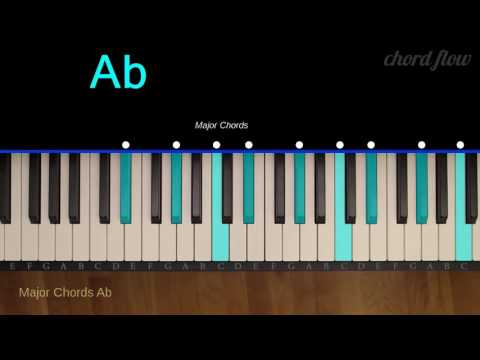 All 12 Major Chords - Piano