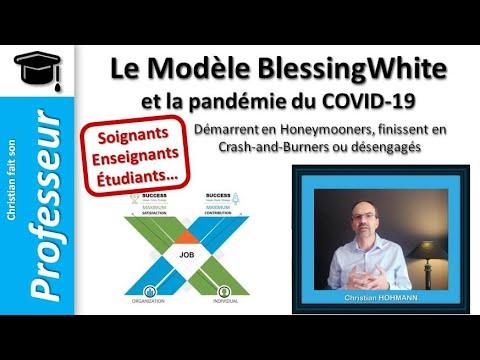Download Le Modèle d'engagement de BlessingWhite et la pandémie du COVID-19