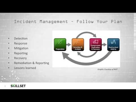 Incident Response Plan (CISSP Free by Skillset.com)