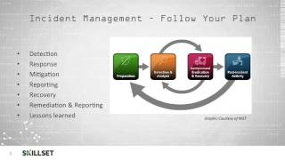 Incident Response Plan (CISSP Free by Skillset.com)