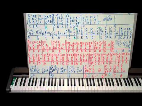Piano Lesson If I Aint Got You Alicia Keys Tutorial Youtube