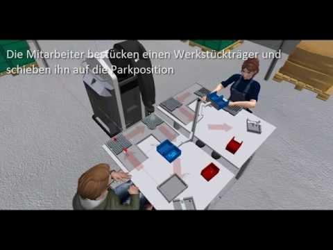 Virtueller Prototyp eines MRK-Arbeitsplatzes - Duur: 1:33.