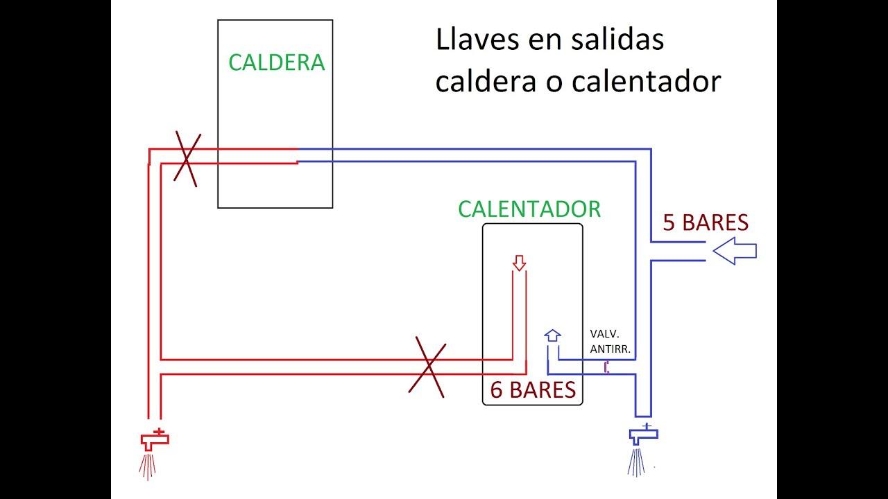 Instalar termo el ctrico para sustituir caldera en verano - Mejor sistema de calefaccion electrica ...