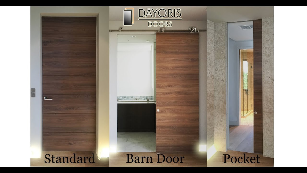 Modern Italian Doors by DAYORIS Doors - Premium Pocket Doors Closet Doors and Flush Doors.  sc 1 st  YouTube & Modern Italian Doors by DAYORIS Doors - Premium Pocket Doors Closet ...