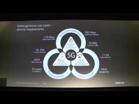 code::dive conference 2015 - Matthias Hesse, Fernando Sanchez Moya - 5G programmable world
