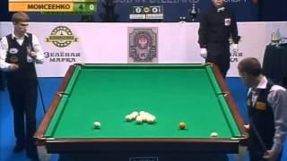 Евгений Сталев - Артем Моисеенко | Финал | Кубок Бишкека 2008
