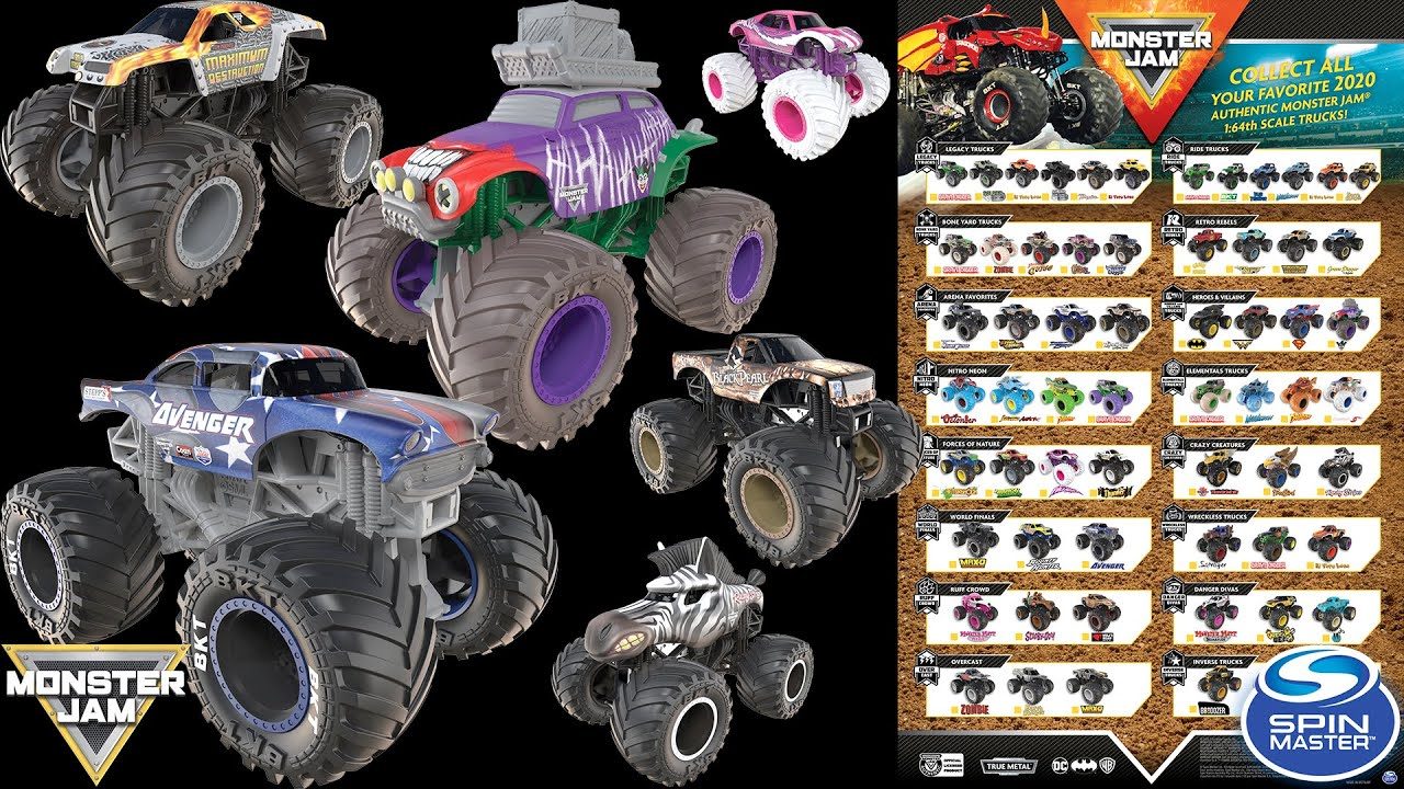 Spin Master Monster Jam 2020 Full Poster Revealed Youtube