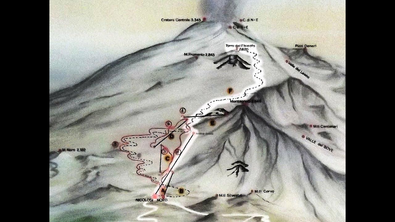 Visit To Mount Etna Youtube