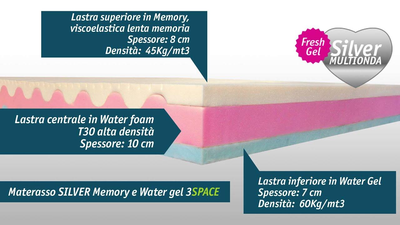 Lastra In Memory.Materasso Multionda Watergel Memory A Zone Differenziate Super Anatomico Alto 22 Cm