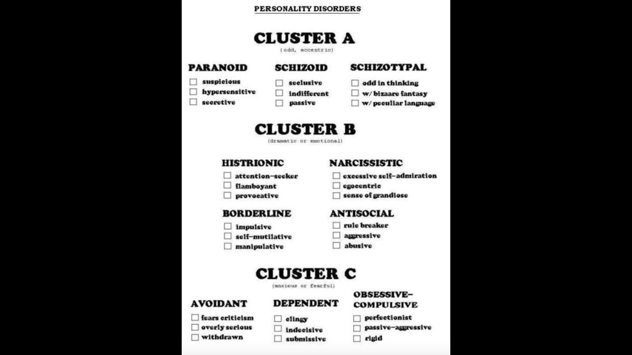 Cluster A B C Personality Disorders Youtube