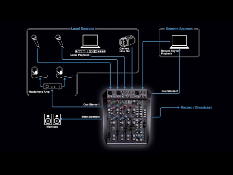 Solid State Logic SiX Desktop Mixer | Sweetwater
