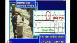 Mod-07 Lec-36 UPV,Half Cell Potential, Low High Integrity Test