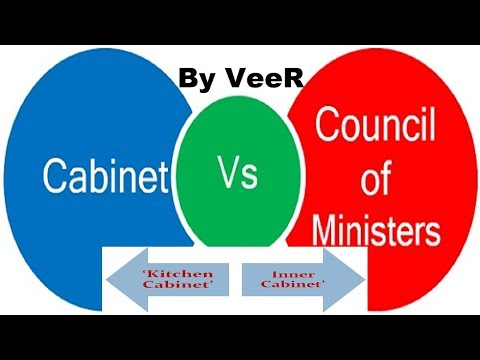 L-50-Council of ministers VS Cabinet | Kitchen Cabinet (Laxmikanth- Indian Polity) By VeeR