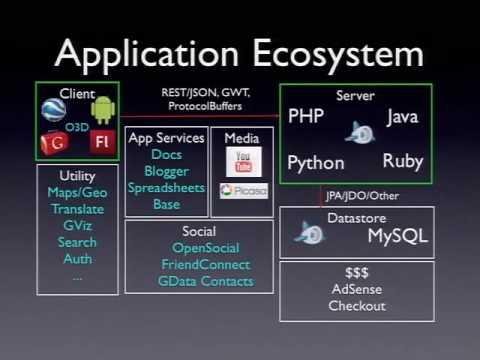 Google I/O 2009 - Building Applications with Google APIs
