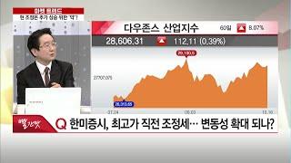 """[마켓 트렌드] """"코스피, 9월 이후 상승 탄…"""