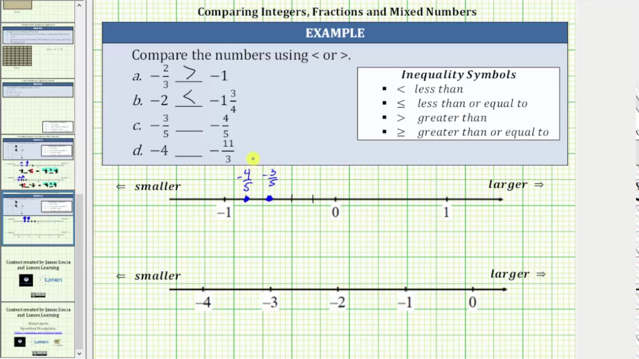 Compare integers fractions and mixed numbers number line and compare integers fractions and mixed numbers number line and common denom biocorpaavc Image collections